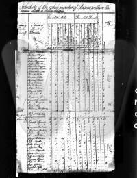 Ky 1810 Census 1 of 2 - John Coy